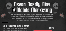 Seven Deadly Sins of SMS Marketing