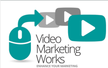 Video Marketing Works